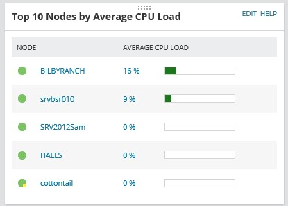 orion network performance monitor crack download