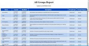 all-groups-22