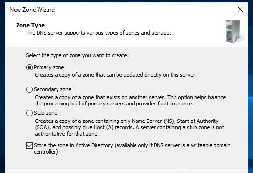 Windows Server DNS Zones Explained