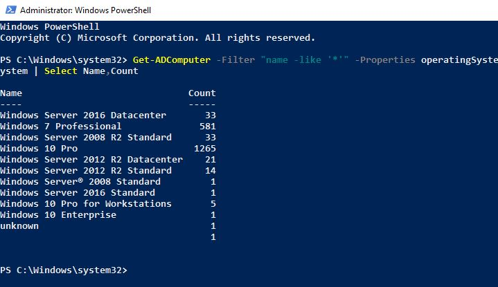 Huge List Of PowerShell Commands for Active Directory